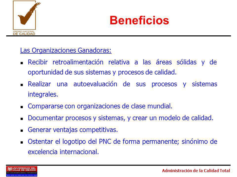 Administración de la Calidad Total Beneficios Las Organizaciones Ganadoras: Recibir retroalimentación relativa a las áreas sólidas y de oportunidad de
