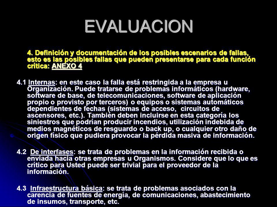 EVALUACION 4. Definición y documentación de los posibles escenarios de fallas, esto es las posibles fallas que pueden presentarse para cada función cr