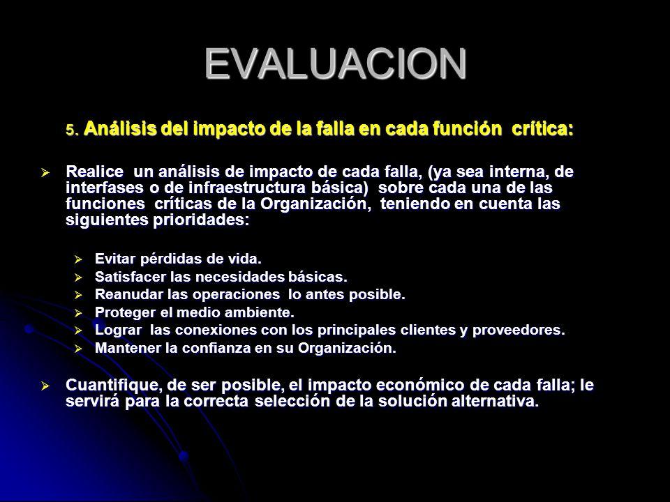EVALUACION 5. Análisis del impacto de la falla en cada función crítica: Realice un análisis de impacto de cada falla, (ya sea interna, de interfases o