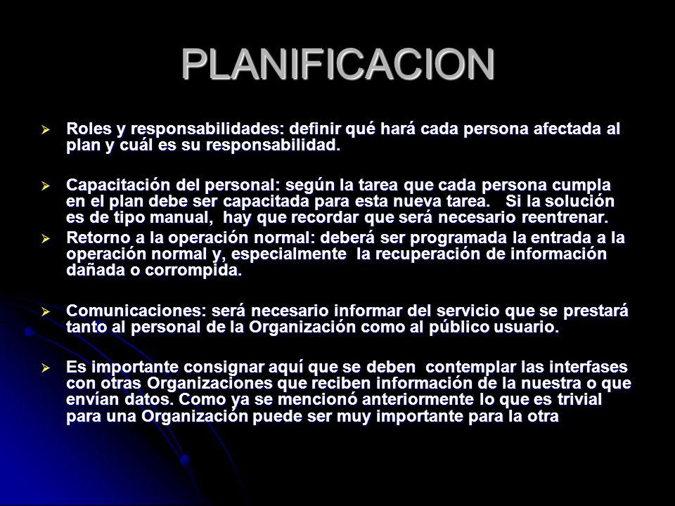 PLANIFICACION Roles y responsabilidades: definir qué hará cada persona afectada al plan y cuál es su responsabilidad. Roles y responsabilidades: defin