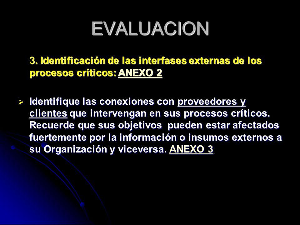 EVALUACION 3. Identificación de las interfases externas de los procesos críticos: ANEXO 2 ANEXO 2ANEXO 2 Identifique las conexiones con proveedores y