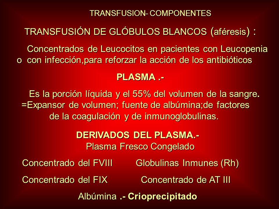 DERIVADOS DEL PLASMA.- Plasma Fresco Congelado DERIVADOS DEL PLASMA.- Plasma Fresco Congelado Concentrado del FVIII Globulinas Inmunes (Rh) Concentrado del FVIII Globulinas Inmunes (Rh) Concentrado del FIX Concentrado de AT III Concentrado del FIX Concentrado de AT III Albúmina.- Crioprecipitado Albúmina.- Crioprecipitado TRANSFUSION- COMPONENTES TRANSFUSION- COMPONENTES TRANSFUSIÓN DE GLÓBULOS BLANCOS ( aféresis ) : TRANSFUSIÓN DE GLÓBULOS BLANCOS ( aféresis ) : Concentrados de Leucocitos en pacientes con Leucopenia o con infección,para reforzar la acción de los antibióticos Concentrados de Leucocitos en pacientes con Leucopenia o con infección,para reforzar la acción de los antibióticos PLASMA.- PLASMA.- Es la porción líquida y el 55% del volumen de la sangre.