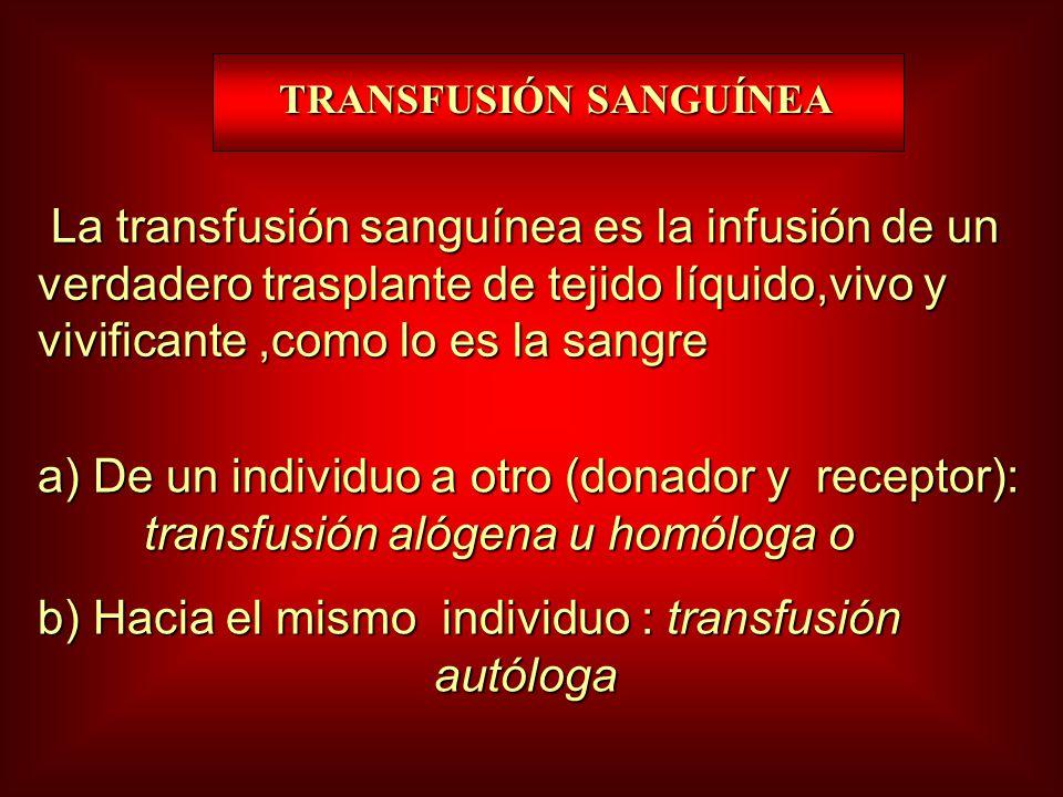 La transfusión sanguínea es la infusión de un verdadero trasplante de tejido líquido,vivo y vivificante,como lo es la sangre La transfusión sanguínea es la infusión de un verdadero trasplante de tejido líquido,vivo y vivificante,como lo es la sangre TRANSFUSIÓN SANGUÍNEA TRANSFUSIÓN SANGUÍNEA a) De un individuo a otro (donador y receptor): transfusión alógena u homóloga o b) Hacia el mismo individuo : transfusión autóloga