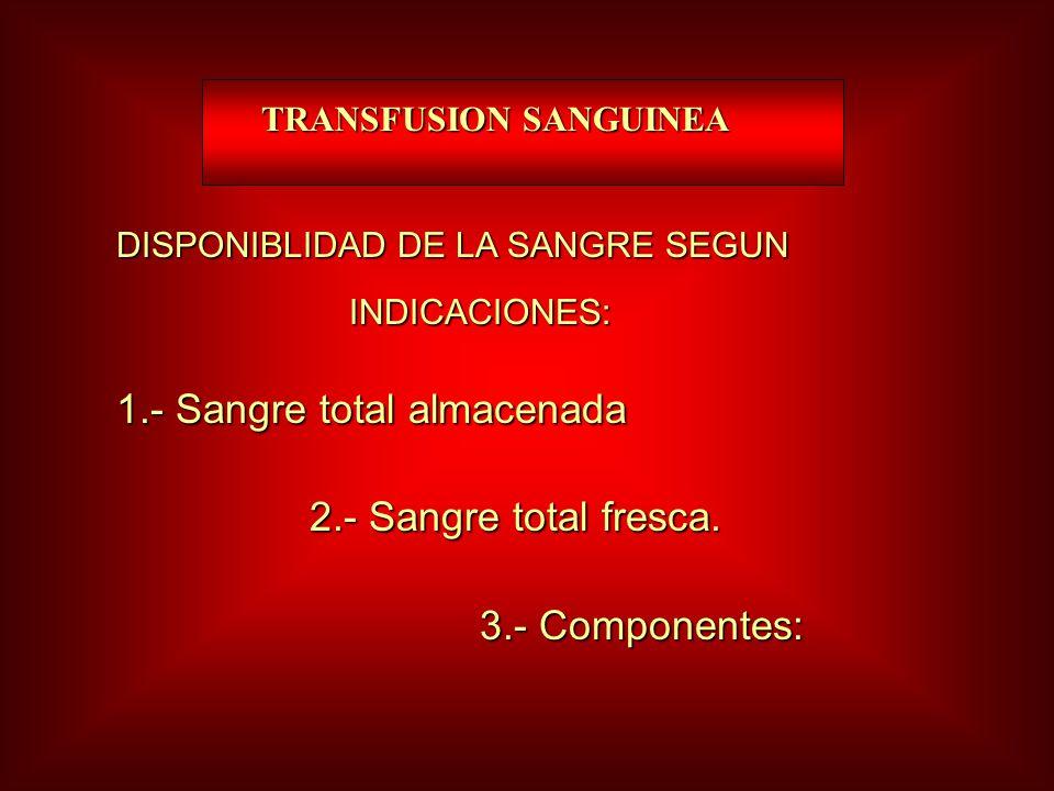 TRANSFUSION SANGUINEA TRANSFUSION SANGUINEA DISPONIBLIDAD DE LA SANGRE SEGUN INDICACIONES: INDICACIONES: 1.- Sangre total almacenada 2.- Sangre total fresca.