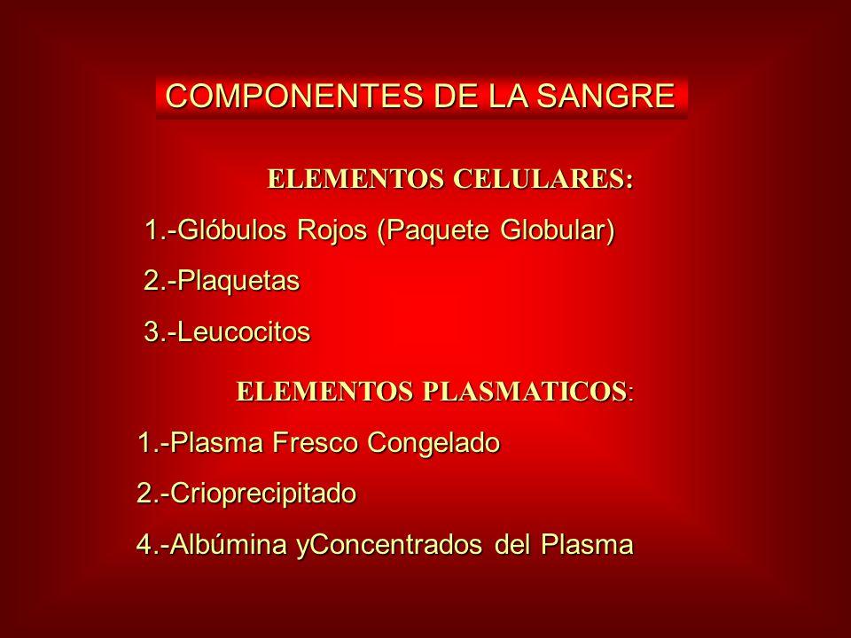 COMPONENTES DE LA SANGRE ELEMENTOS CELULARES: ELEMENTOS CELULARES: 1.-Glóbulos Rojos (Paquete Globular) 2.-Plaquetas3.-Leucocitos ELEMENTOS PLASMATICOS : ELEMENTOS PLASMATICOS : 1.-Plasma Fresco Congelado 2.-Crioprecipitado 4.-Albúmina yConcentrados del Plasma