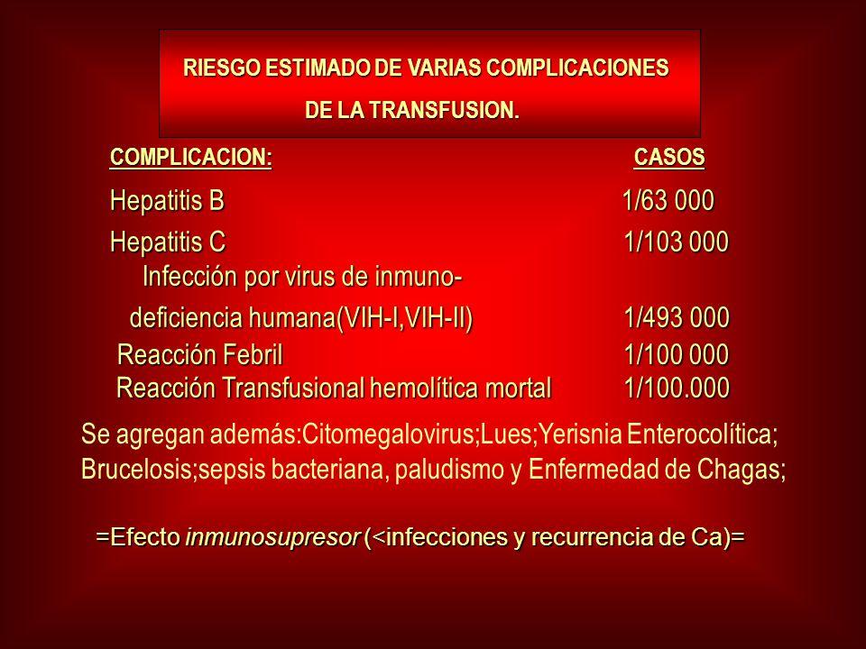 RIESGO ESTIMADO DE VARIAS COMPLICACIONES RIESGO ESTIMADO DE VARIAS COMPLICACIONES DE LA TRANSFUSION. DE LA TRANSFUSION. COMPLICACION: CASOS Hepatitis