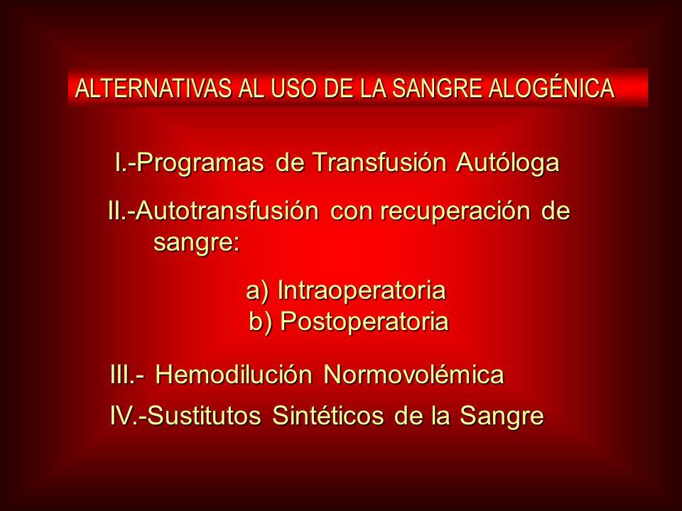 ALTERNATIVAS AL USO DE LA SANGRE ALOGÉNICA I.-Programas de Transfusión Autóloga I.-Programas de Transfusión Autóloga II.-Autotransfusión con recuperac