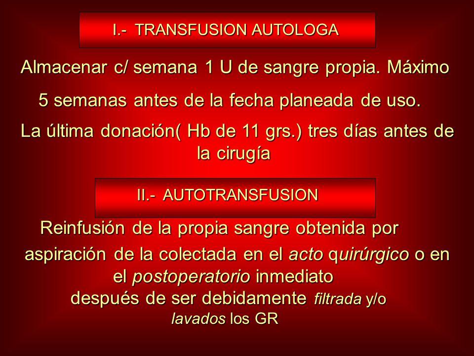 I.- TRANSFUSION AUTOLOGA I.- TRANSFUSION AUTOLOGA Almacenar c/ semana 1 U de sangre propia. Máximo 5 semanas antes de la fecha planeada de uso. La últ