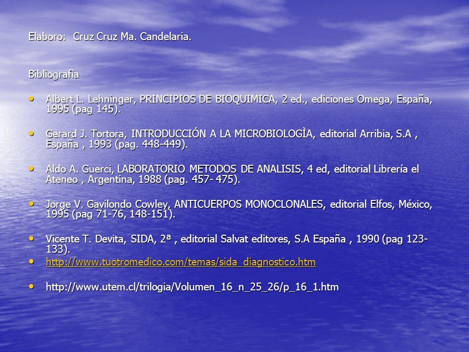 Elaboro: Cruz Cruz Ma.Candelaria. Bibliografía Albert L.
