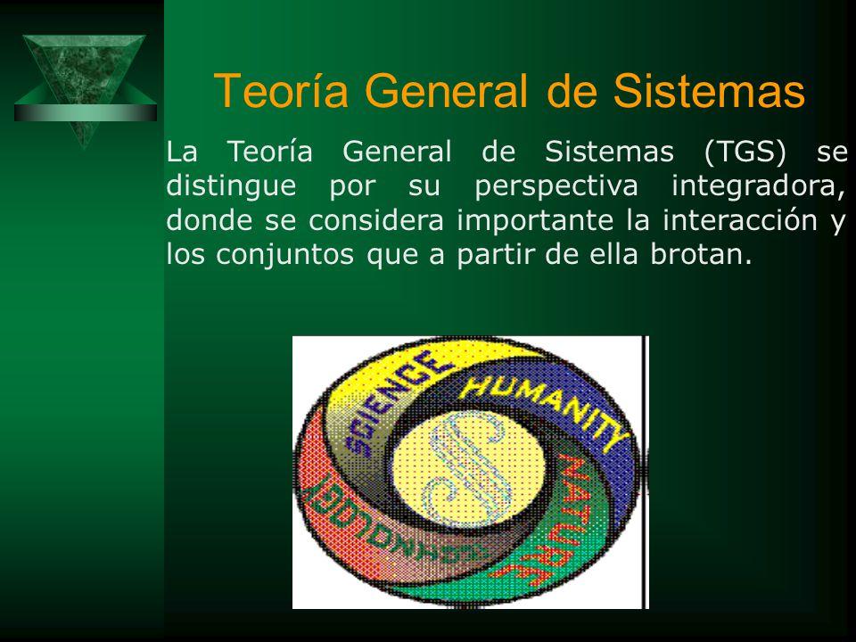 Surgimiento de la Teoría General de Sistemas Society for General Systems Research (SGSR) International Society for General Systems Research (ISGSR) In