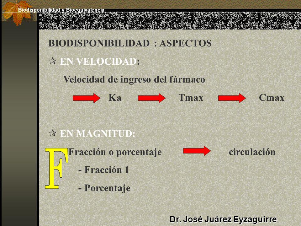 BIODISPONIBILIDAD : ASPECTOS EN VELOCIDAD: Velocidad de ingreso del fármaco Ka TmaxCmax EN MAGNITUD: Fracción o porcentajecirculación - Fracción 1 - P