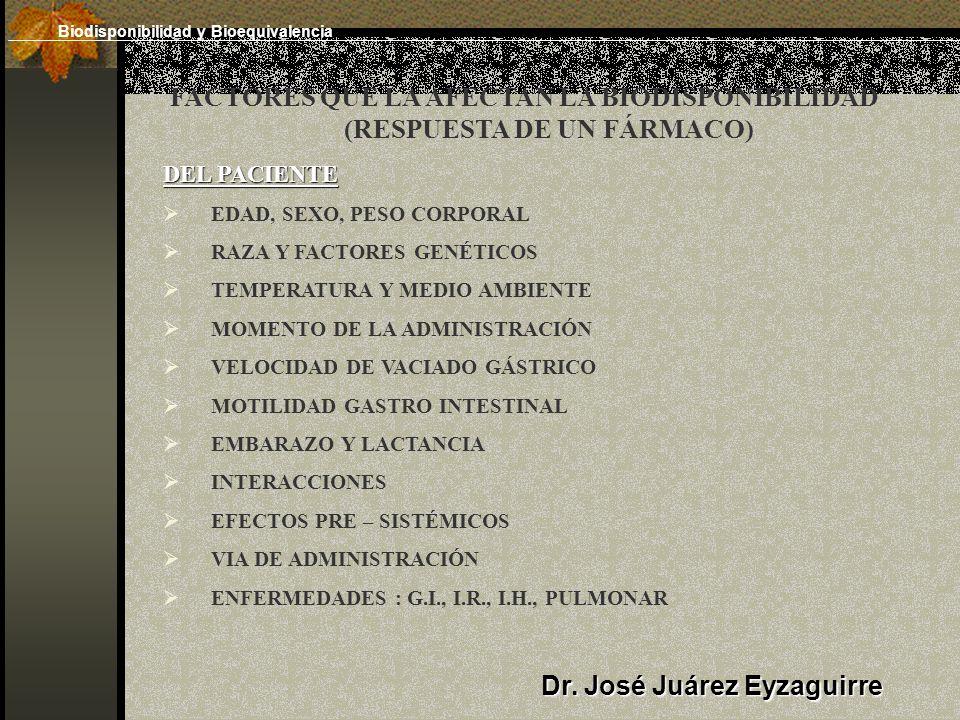FACTORES QUE LA AFECTAN LA BIODISPONIBILIDAD (RESPUESTA DE UN FÁRMACO) DEL PACIENTE EDAD, SEXO, PESO CORPORAL RAZA Y FACTORES GENÉTICOS TEMPERATURA Y MEDIO AMBIENTE MOMENTO DE LA ADMINISTRACIÓN VELOCIDAD DE VACIADO GÁSTRICO MOTILIDAD GASTRO INTESTINAL EMBARAZO Y LACTANCIA INTERACCIONES EFECTOS PRE – SISTÉMICOS VIA DE ADMINISTRACIÓN ENFERMEDADES : G.I., I.R., I.H., PULMONAR Dr.