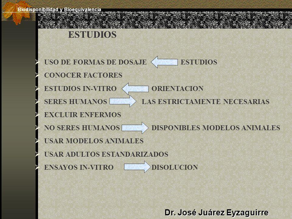 ESTUDIOS USO DE FORMAS DE DOSAJEESTUDIOS CONOCER FACTORES ESTUDIOS IN-VITRO ORIENTACION SERES HUMANOS LAS ESTRICTAMENTE NECESARIAS EXCLUIR ENFERMOS NO SERES HUMANOS DISPONIBLES MODELOS ANIMALES USAR MODELOS ANIMALES USAR ADULTOS ESTANDARIZADOS ENSAYOS IN-VITRODISOLUCION Dr.