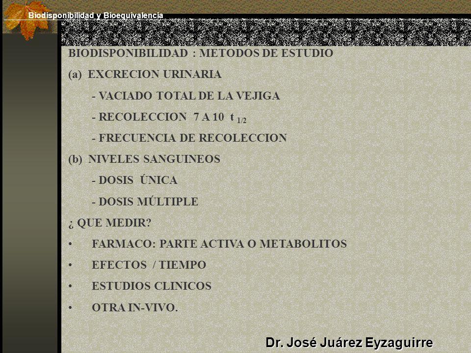 BIODISPONIBILIDAD : METODOS DE ESTUDIO (a) EXCRECION URINARIA - VACIADO TOTAL DE LA VEJIGA - RECOLECCION 7 A 10 t 1/2 - FRECUENCIA DE RECOLECCION (b) NIVELES SANGUINEOS - DOSIS ÚNICA - DOSIS MÚLTIPLE ¿ QUE MEDIR.