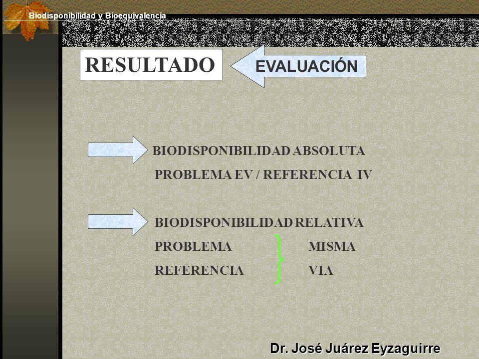 Dr. José Juárez Eyzaguirre RESULTADO EVALUACIÓN BIODISPONIBILIDAD ABSOLUTA PROBLEMA EV / REFERENCIA IV BIODISPONIBILIDAD RELATIVA PROBLEMA MISMA REFER