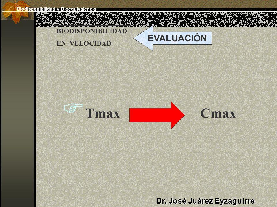 Dr. José Juárez Eyzaguirre BIODISPONIBILIDAD EN VELOCIDAD EVALUACIÓN Tmax Cmax Biodisponibilidad y Bioequivalencia