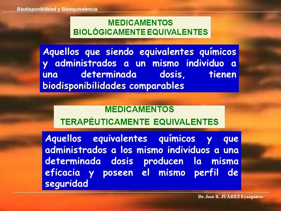 MEDICAMENTOS BIOLÓGICAMENTE EQUIVALENTES biodisponibilidades Aquellos que siendo equivalentes químicos y administrados a un mismo individuo a una dete