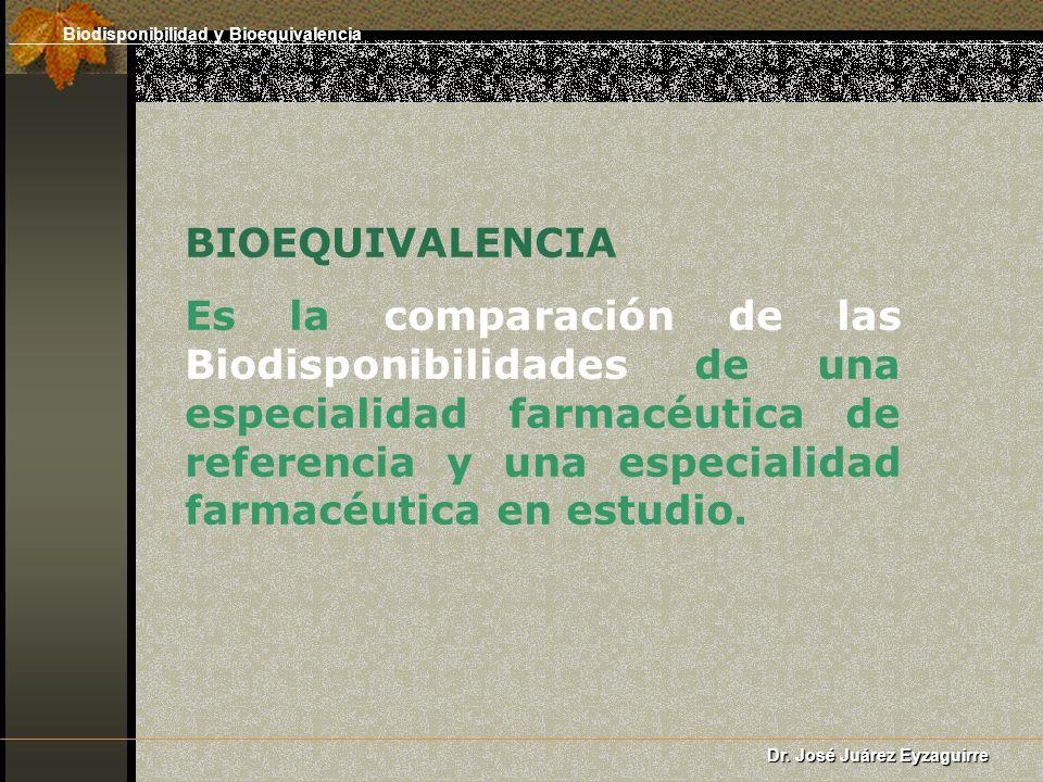 BIOEQUIVALENCIA Es la comparación de las Biodisponibilidades de una especialidad farmacéutica de referencia y una especialidad farmacéutica en estudio