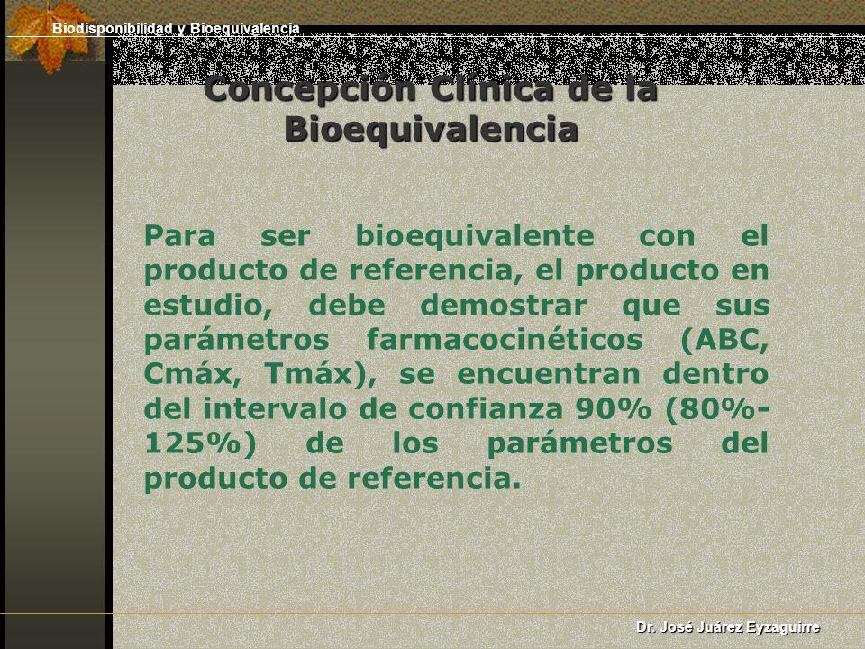 Para ser bioequivalente con el producto de referencia, el producto en estudio, debe demostrar que sus parámetros farmacocinéticos (ABC, Cmáx, Tmáx), se encuentran dentro del intervalo de confianza 90% (80%- 125%) de los parámetros del producto de referencia.