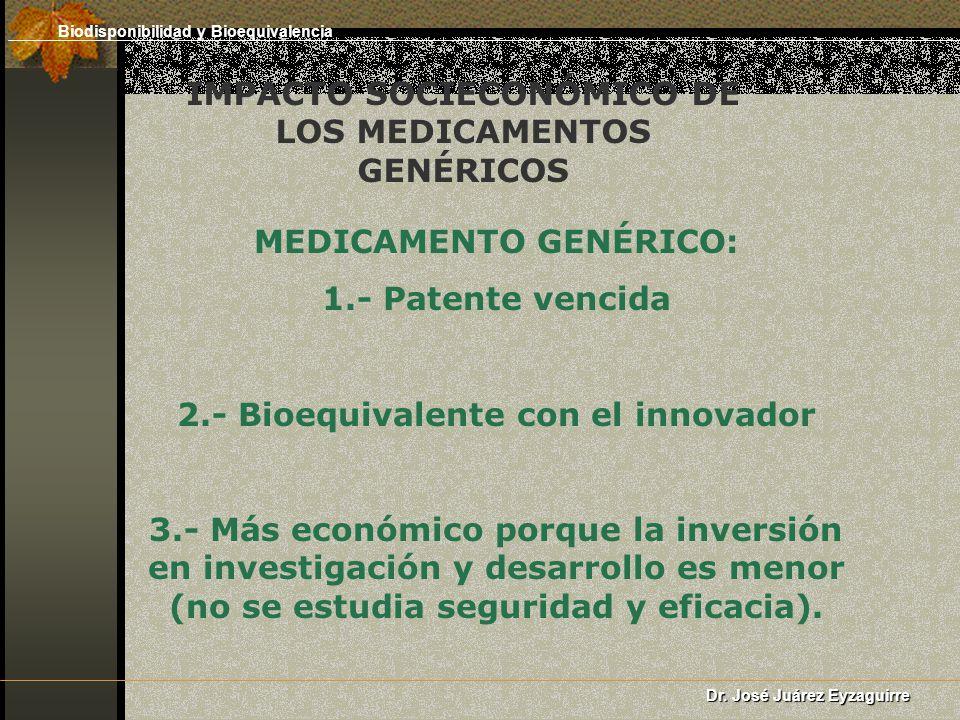 IMPACTO SOCIECONÓMICO DE LOS MEDICAMENTOS GENÉRICOS MEDICAMENTO GENÉRICO: 1.- Patente vencida 2.- Bioequivalente con el innovador 3.- Más económico porque la inversión en investigación y desarrollo es menor (no se estudia seguridad y eficacia).