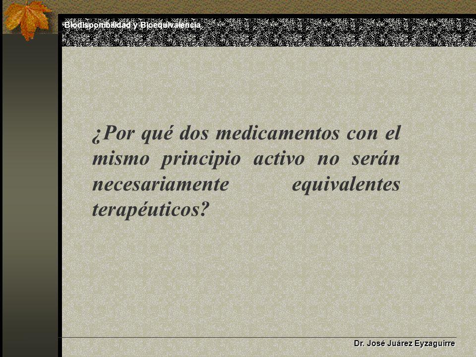 Dr. José Juárez Eyzaguirre ¿Por qué dos medicamentos con el mismo principio activo no serán necesariamente equivalentes terapéuticos? Biodisponibilida