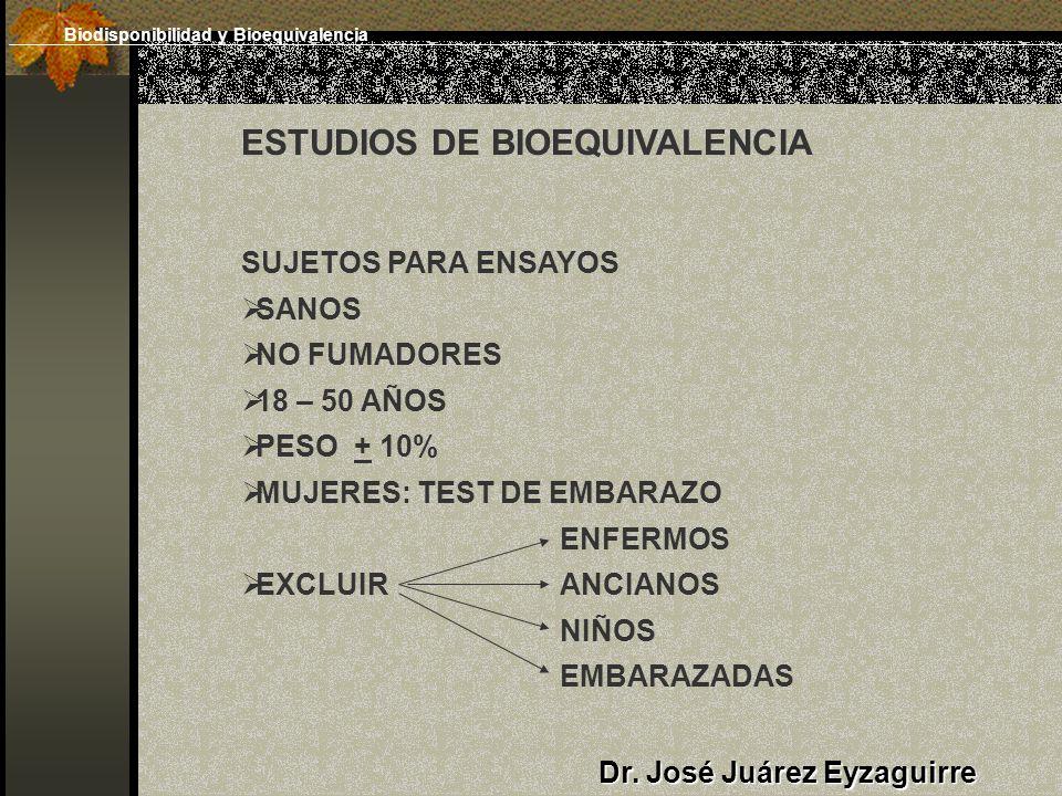 ESTUDIOS DE BIOEQUIVALENCIA SUJETOS PARA ENSAYOS SANOS NO FUMADORES 18 – 50 AÑOS PESO + 10% MUJERES: TEST DE EMBARAZO ENFERMOS EXCLUIRANCIANOS NIÑOS EMBARAZADAS Dr.