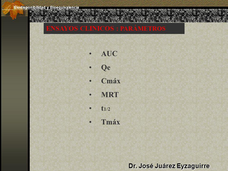 ENSAYOS CLINICOS : PARÁMETROS AUC Qe Cmáx MRT t 1/2 Tmáx Dr.