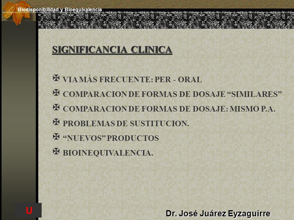 Dr. José Juárez Eyzaguirre SIGNIFICANCIA CLINICA VIA MÁS FRECUENTE: PER - ORAL COMPARACION DE FORMAS DE DOSAJE SIMILARES COMPARACION DE FORMAS DE DOSA