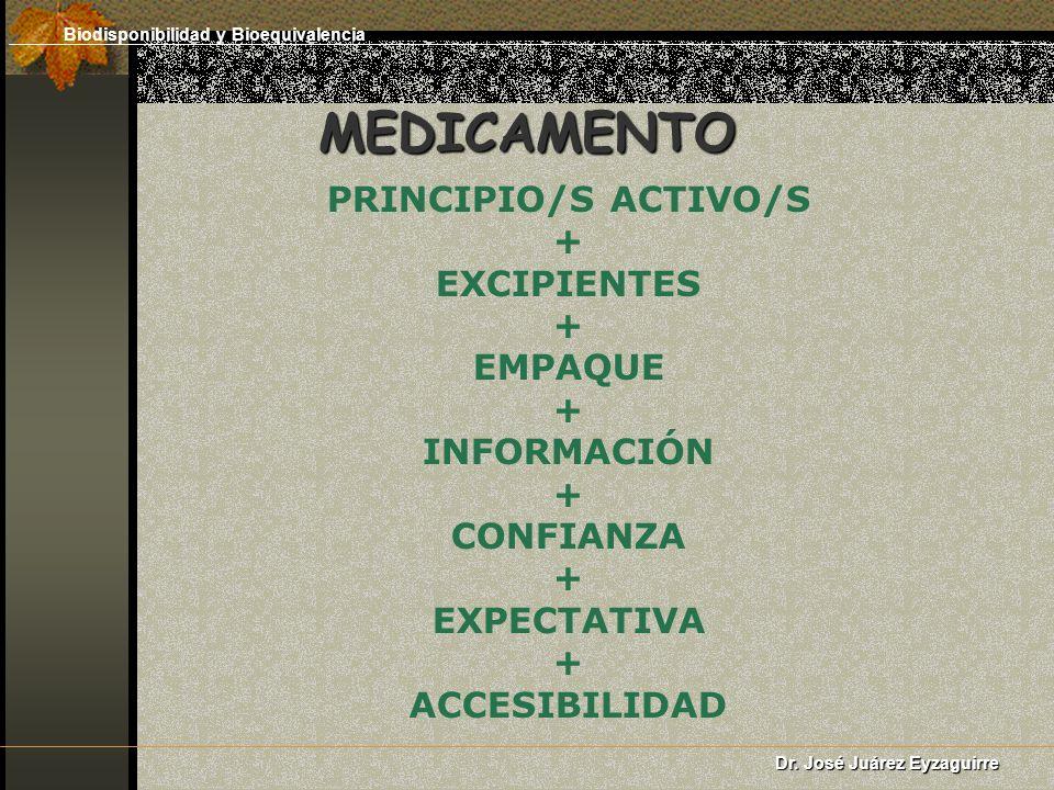 PRINCIPIO/S ACTIVO/S + EXCIPIENTES + EMPAQUE + INFORMACIÓN + CONFIANZA + EXPECTATIVA + ACCESIBILIDAD MEDICAMENTO Dr. José Juárez Eyzaguirre Biodisponi