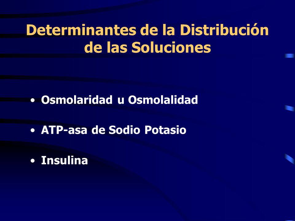 Determinantes de la Distribución de las Soluciones Osmolaridad u Osmolalidad ATP-asa de Sodio Potasio Insulina