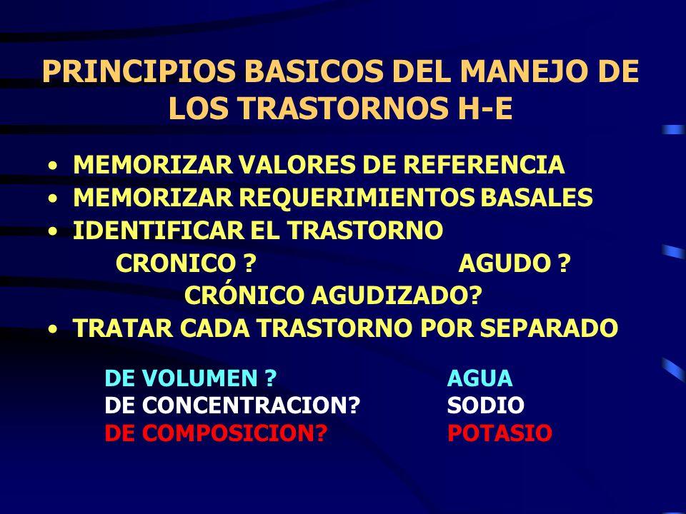 PRINCIPIOS BASICOS DEL MANEJO DE LOS TRASTORNOS H-E MEMORIZAR VALORES DE REFERENCIA MEMORIZAR REQUERIMIENTOS BASALES IDENTIFICAR EL TRASTORNO CRONICO