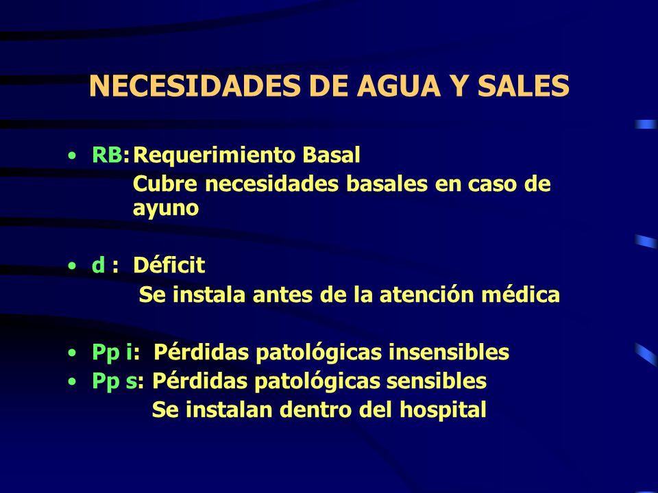 NECESIDADES DE AGUA Y SALES RB:Requerimiento Basal Cubre necesidades basales en caso de ayuno d :Déficit Se instala antes de la atención médica Pp i: