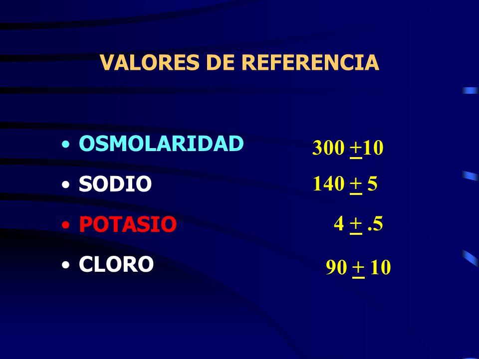 VALORES DE REFERENCIA OSMOLARIDAD SODIO POTASIO CLORO 300 +10 140 + 5 4 +.5 90 + 10
