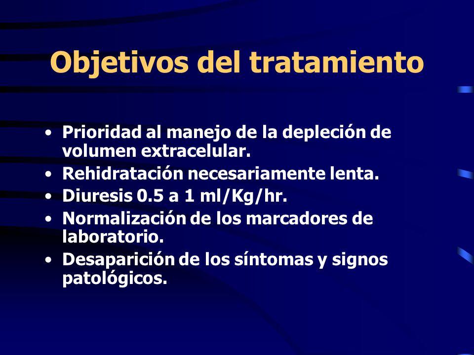Objetivos del tratamiento Prioridad al manejo de la depleción de volumen extracelular. Rehidratación necesariamente lenta. Diuresis 0.5 a 1 ml/Kg/hr.