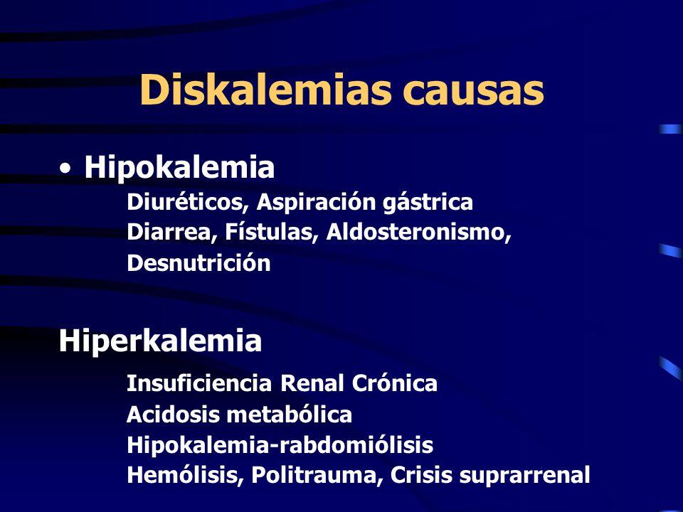 Diskalemias causas Hipokalemia Diuréticos, Aspiración gástrica Diarrea, Fístulas, Aldosteronismo, Desnutrición Hiperkalemia Insuficiencia Renal Crónic