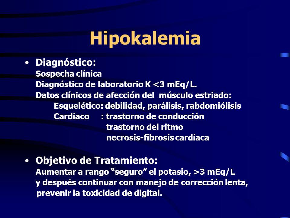 Hipokalemia Diagnóstico: Sospecha clínica Diagnóstico de laboratorio K <3 mEq/L. Datos clínicos de afección del músculo estriado: Esquelético: debilid