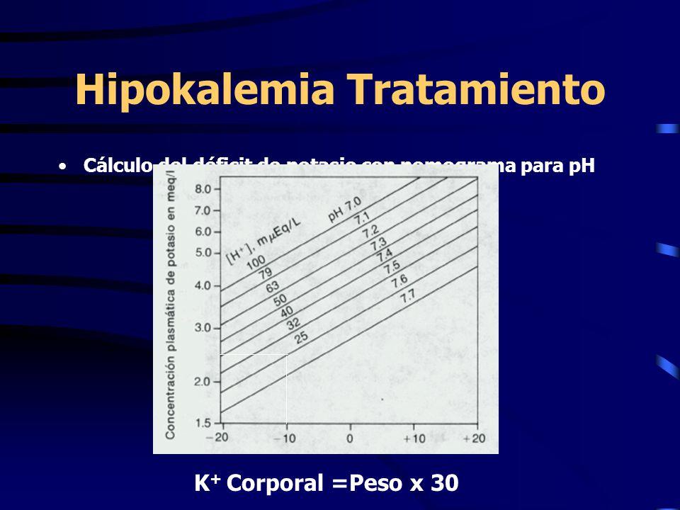 Hipokalemia Tratamiento Cálculo del déficit de potasio con nomograma para pH K + Corporal =Peso x 30