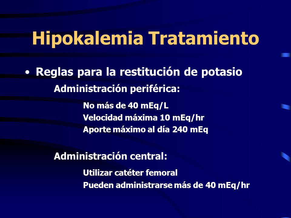 Hipokalemia Tratamiento Reglas para la restitución de potasio Administración periférica: No más de 40 mEq/L Velocidad máxima 10 mEq/hr Aporte máximo al día 240 mEq Administración central: Utilizar catéter femoral Pueden administrarse más de 40 mEq/hr