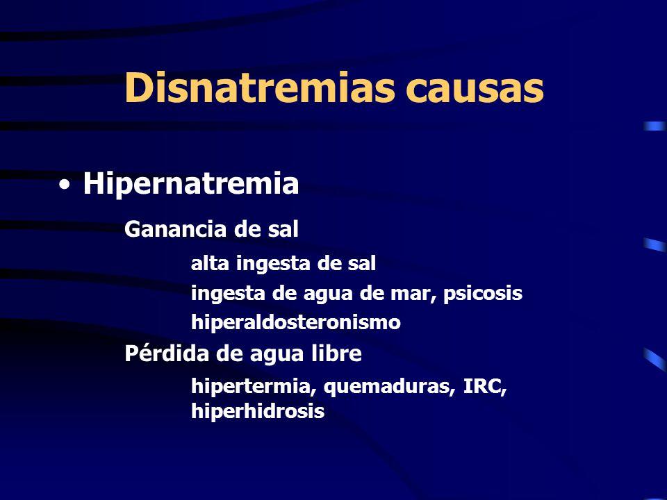 Disnatremias causas Hipernatremia Ganancia de sal alta ingesta de sal ingesta de agua de mar, psicosis hiperaldosteronismo Pérdida de agua libre hipertermia, quemaduras, IRC, hiperhidrosis