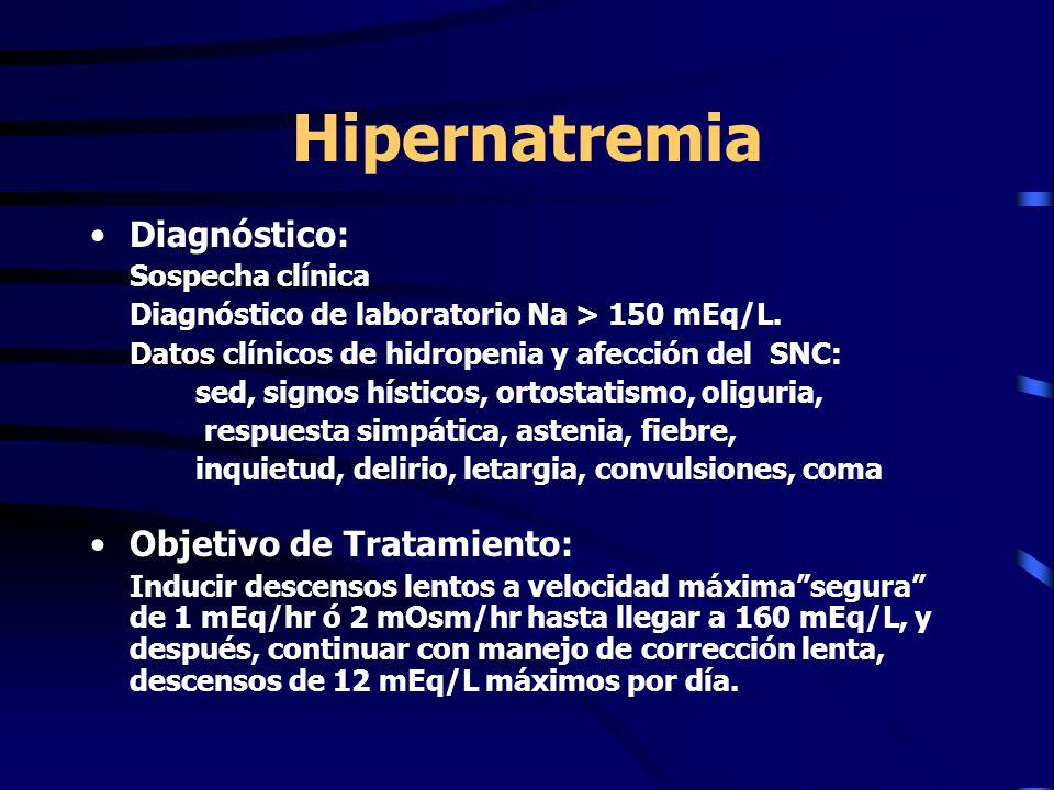 Hipernatremia Diagnóstico: Sospecha clínica Diagnóstico de laboratorio Na > 150 mEq/L. Datos clínicos de hidropenia y afección del SNC: sed, signos hí