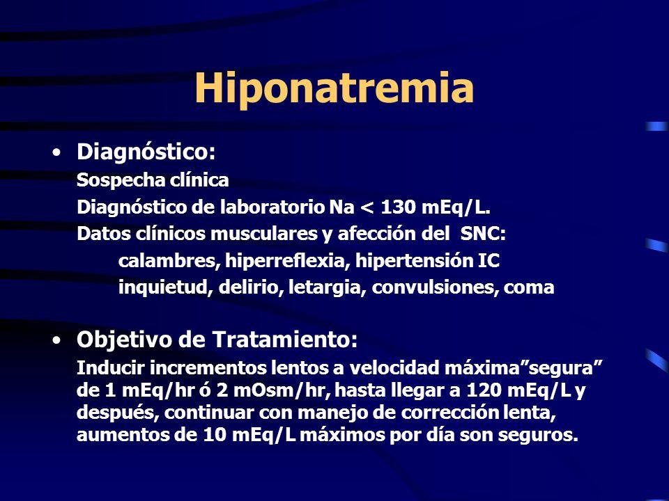 Hiponatremia Diagnóstico: Sospecha clínica Diagnóstico de laboratorio Na < 130 mEq/L. Datos clínicos musculares y afección del SNC: calambres, hiperre
