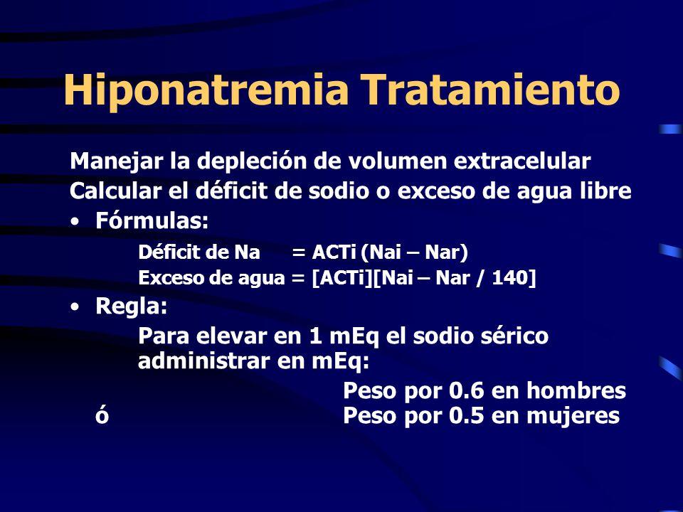 Hiponatremia Tratamiento Manejar la depleción de volumen extracelular Calcular el déficit de sodio o exceso de agua libre Fórmulas: Déficit de Na = AC