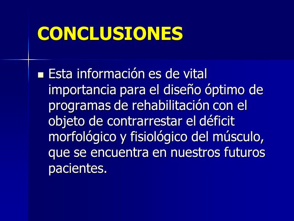 CONCLUSIONES Esta información es de vital importancia para el diseño óptimo de programas de rehabilitación con el objeto de contrarrestar el déficit m