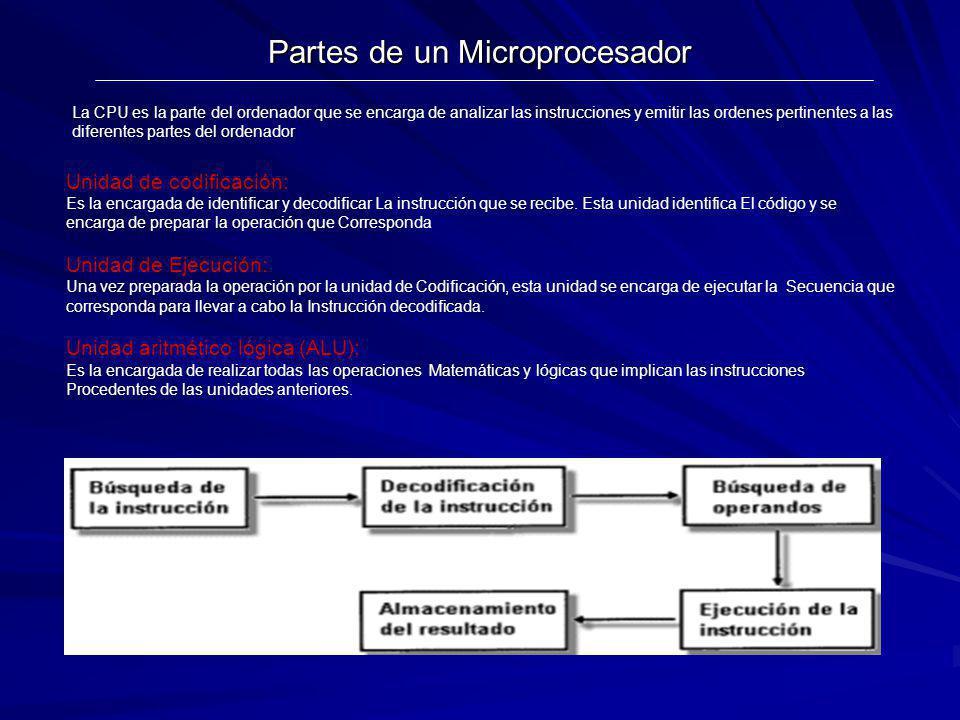 Partes de un Microprocesador La CPU es la parte del ordenador que se encarga de analizar las instrucciones y emitir las ordenes pertinentes a las dife