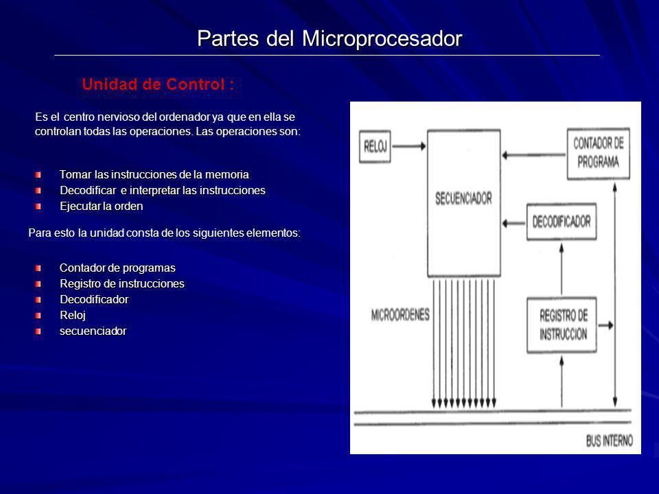 Partes del Microprocesador Tomar las instrucciones de la memoria Decodificar e interpretar las instrucciones Ejecutar la orden Contador de programas R