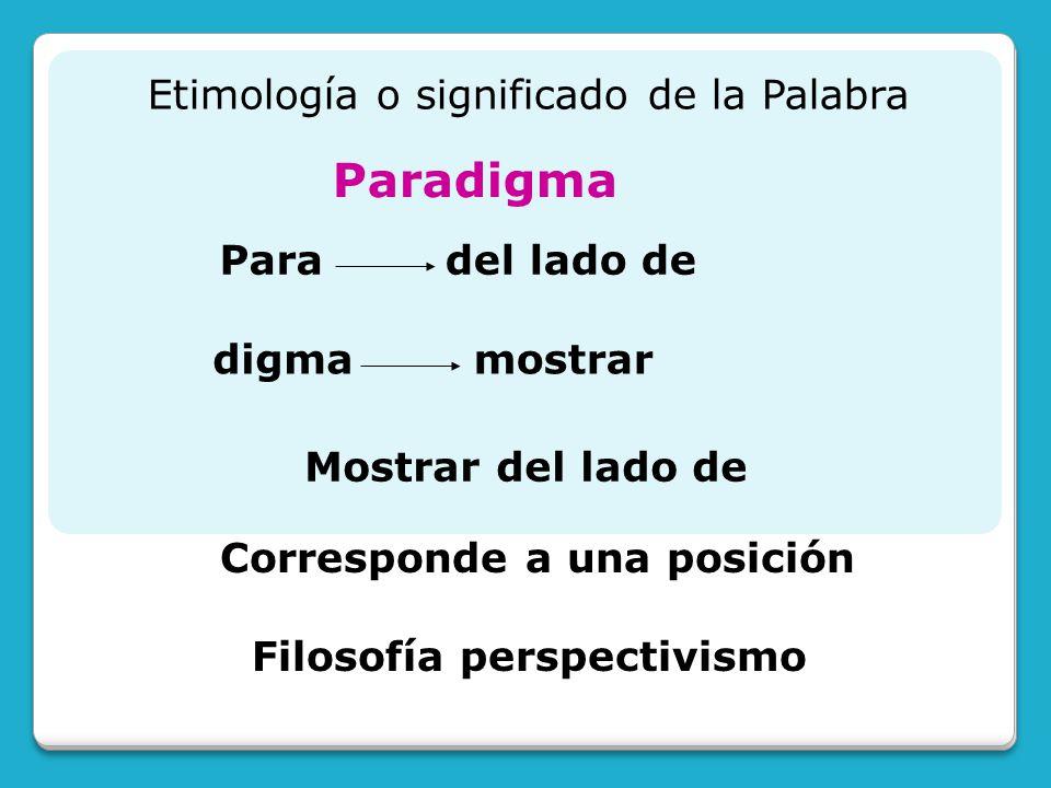 Etimología o significado de la Palabra Paradigma Paradel lado de digmamostrar Mostrar del lado de Corresponde a una posición Filosofía perspectivismo