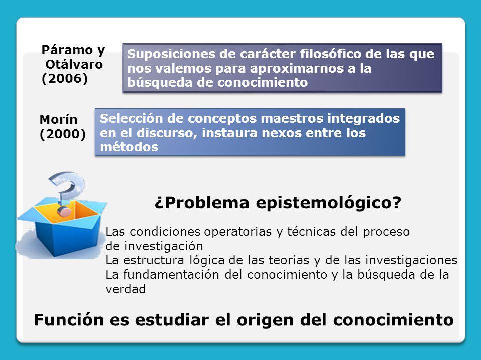 Páramo y Otálvaro (2006) Suposiciones de carácter filosófico de las que nos valemos para aproximarnos a la búsqueda de conocimiento Selección de conce