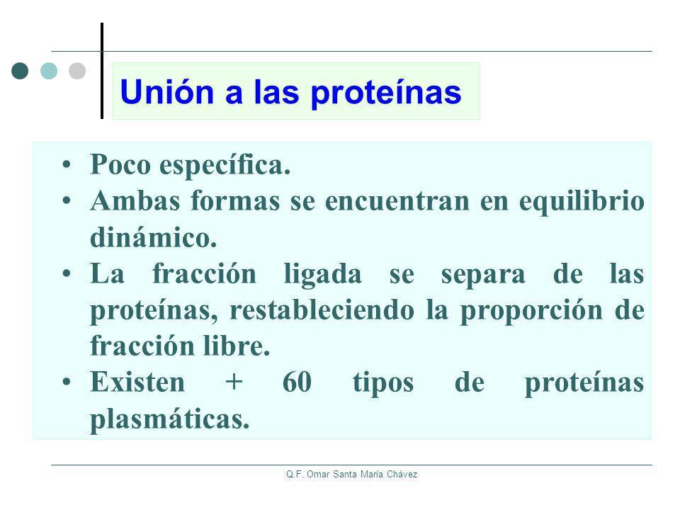 Q.F.Omar Santa María Chávez Poco específica. Ambas formas se encuentran en equilibrio dinámico.