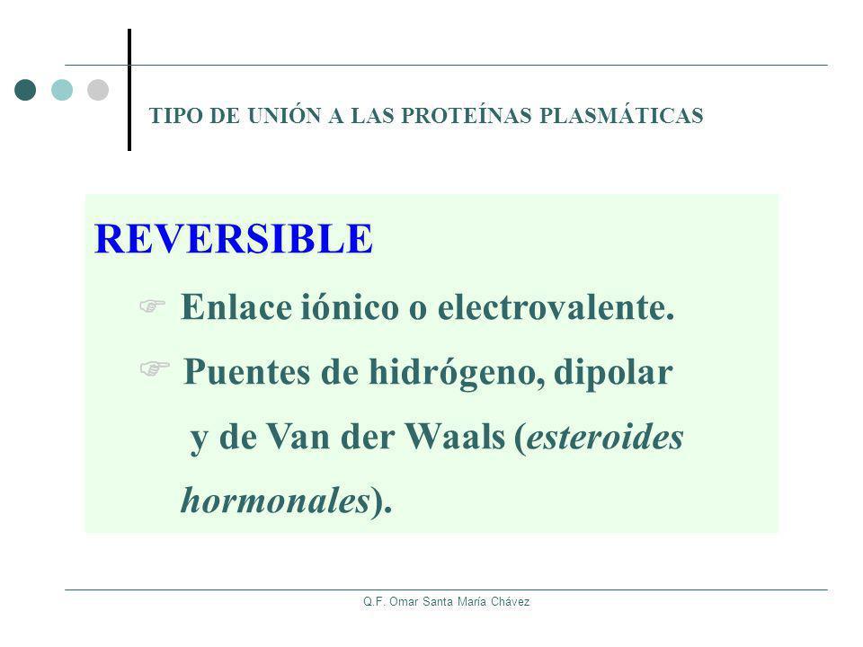 Q.F. Omar Santa María Chávez TIPO DE UNIÓN A LAS PROTEÍNAS PLASMÁTICAS REVERSIBLE Enlace iónico o electrovalente. Puentes de hidrógeno, dipolar y de V