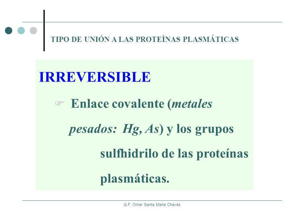 Q.F. Omar Santa María Chávez IRREVERSIBLE Enlace covalente (metales pesados: Hg, As) y los grupos sulfhidrilo de las proteínas plasmáticas. TIPO DE UN
